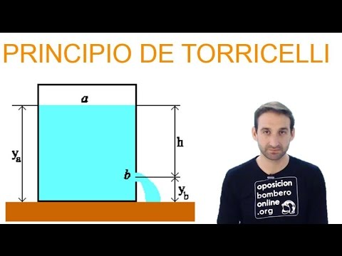 PRINCIPIO DE TORRICELLI