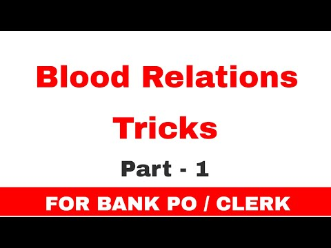 Blood Relation Reasoning Tricks For SBI and Bank PO [In Hindi] Part 1