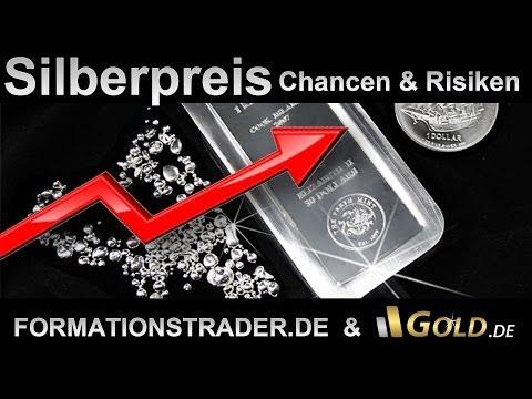 Silberpreis Preisanstieg: Aktuelle Chancen, Aktuelle Risiken