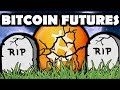 Bitcoin Futures KILL $BTC. Price Suppressed, Naked Shorts, Control by The Elite.