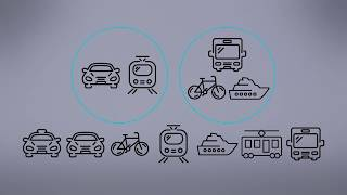 MaaS - Mobility-as-a-Service