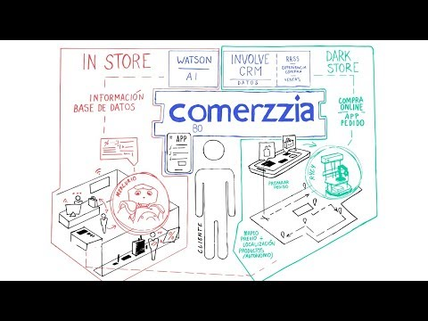 Creating a Superior Customer Experience - SMART RETAIL PROJECT 2017 (ES)