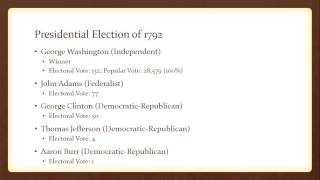United States Presidential Elections, 1788-1799