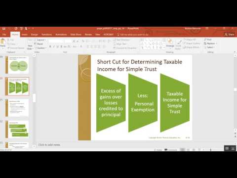Chapter 14 Taxation of Trusts & Estates part II