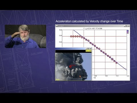 World Trade Center Twin Towers: Constant Acceleration