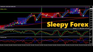 BEST FOREX TRADING STRATEGY FOR BEGINNERS *2016*