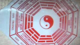 Una breve explicación de que significa el símbolo del Yin y el Yang.