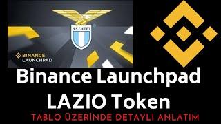 Lazio Fan Token Ön Satışı.. Binance Launchpad ile Lazio Token Nasıl Alınır?