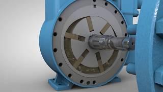 Controlling Cavitation in Sliding Vane Pumps