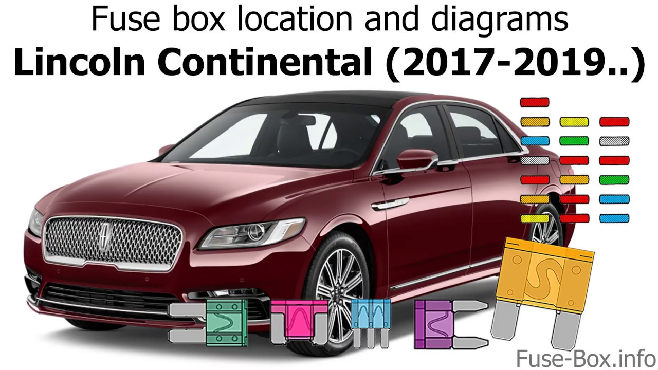 [DIAGRAM_34OR]  Fuse box location and diagrams: Lincoln Continental (2017-2019..) - YouTube | Fuse Box 1997 Lincoln Continental |  | YouTube