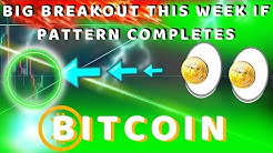 BITCOIN BREAKING OUT OF PATTERN BY THIS DATE! HERE IS WHY!! RETURN TO MASSIVE VOLATILITY INCOMING??!