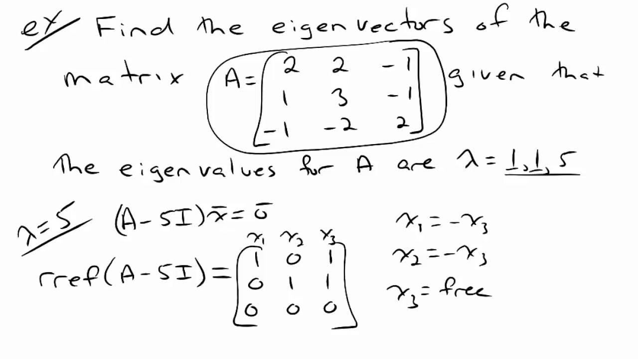 Eigenvalues and eigenvectors - part 4