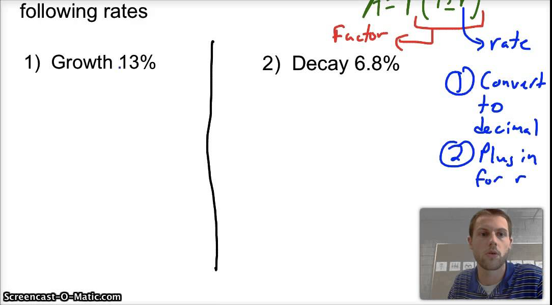 exponential growth and decay calculator