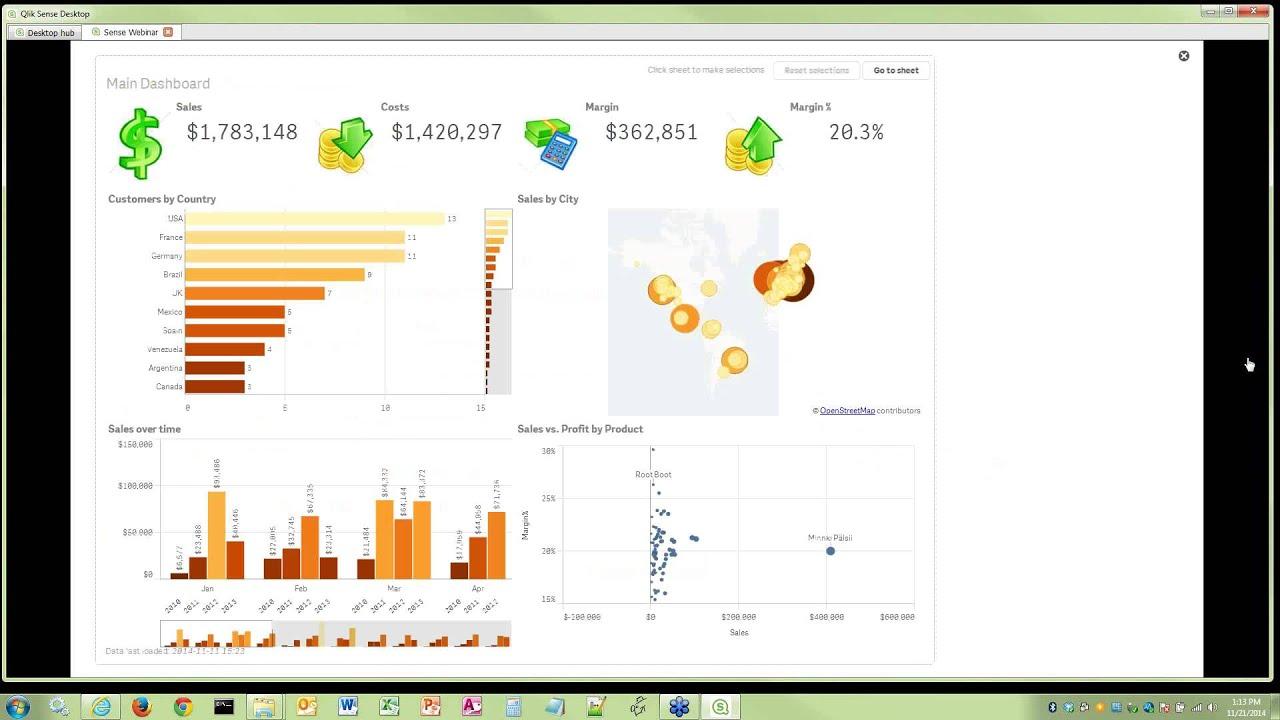 New Data Visualization with Qlik Sense BI Software