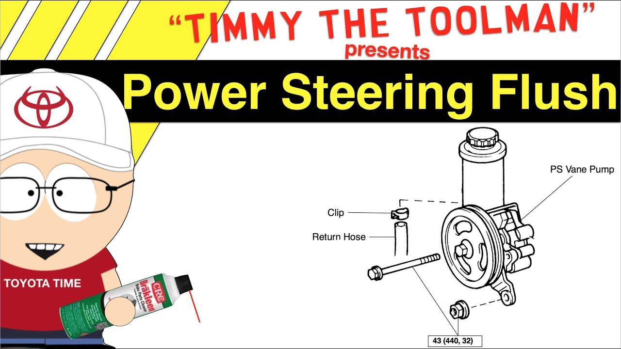 Power Steering Flush and Reservoir Cleaning