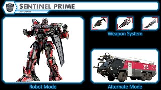 Transformers Dark of The Moon Characters HD New 2019