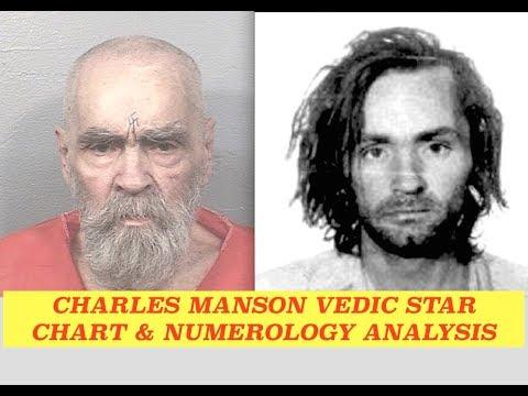Inside the Mind of Charles Manson - Detailed Vedic Charts & Numerology Analysis, Heidi V & Trisha G