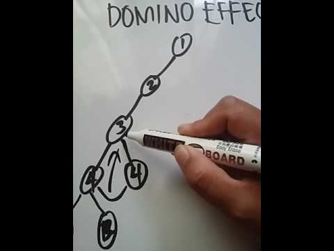 2x1 Follow Me Matrix Domino Effect - PPM - YouTube