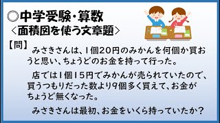 たけのこ塾のホームページでも、中学生の勉強に役立つ情報を発信してい...