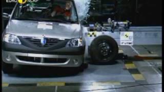Краш-тест и видео краш-тест Dacia  (Dacia ) - Автомобильный информационный портал - AutoTurn.ru