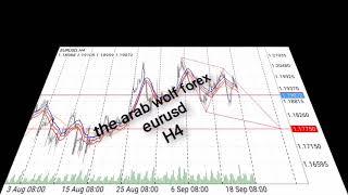 Forex signals telegram 25/9/2017 to 29/9/2017