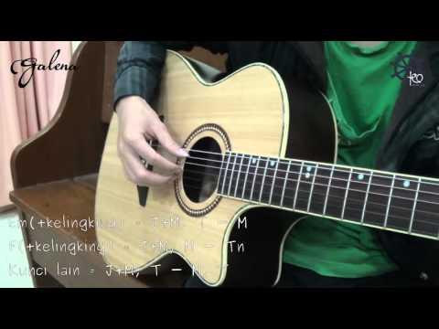 5 MENIT Belajar Gitar (11 Januari - Gigi)