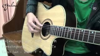 5 Menit Belajar Gitar (11 Januari   Gigi)