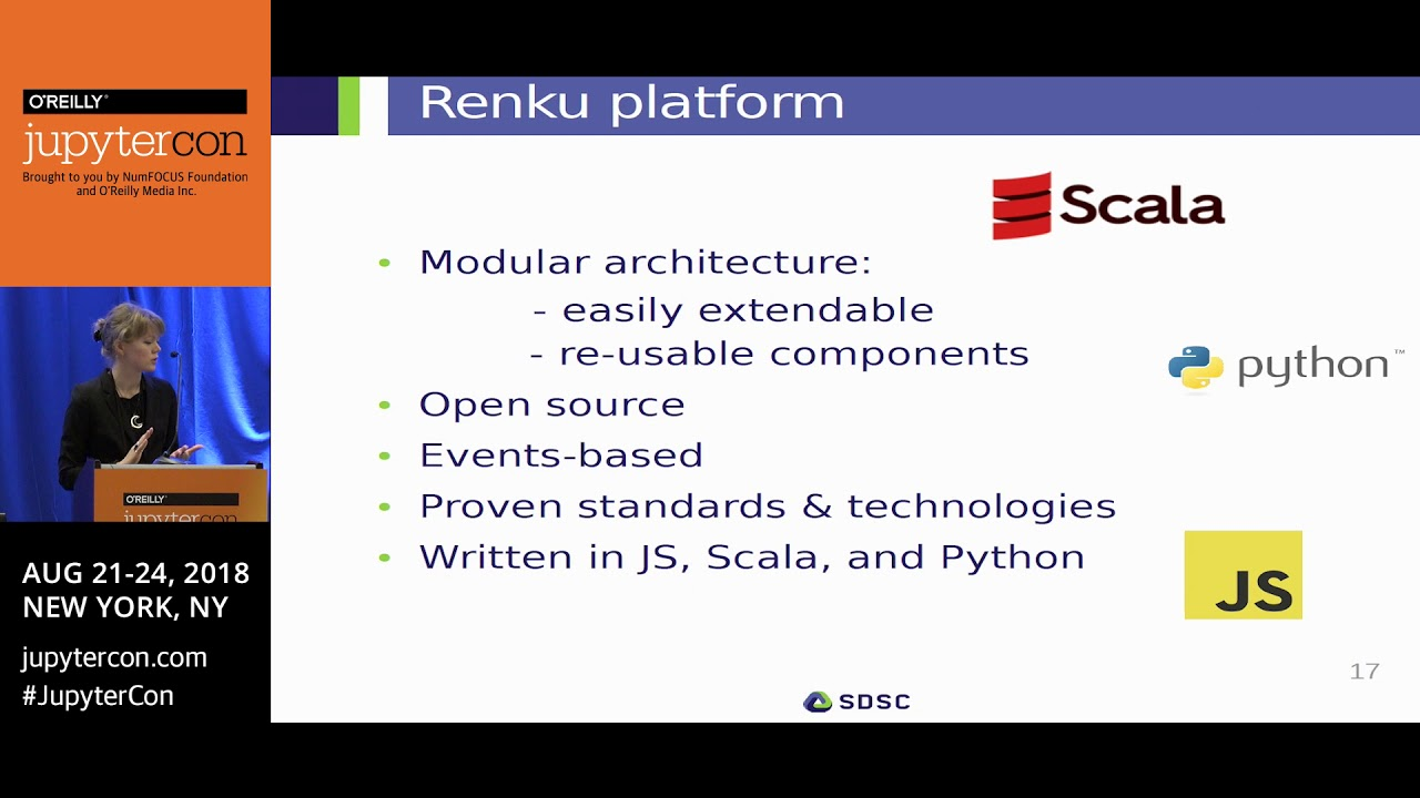 Image from Reproducible science with the Renku platform- Sandra Savchenko-de Jong (Swiss Data Science Center)