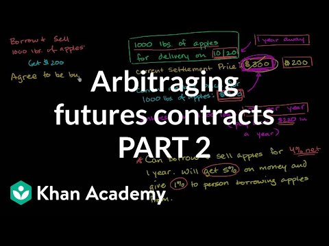 Arbitraging futures contracts II | Finance & Capital Markets | Khan Academy