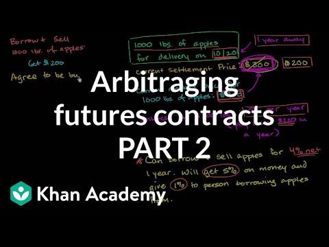 Arbitraging futures contracts II | Finance & Capital Markets | Khan Academy