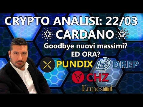 strategie di trading multiday bitcoin perde la quota di mercato