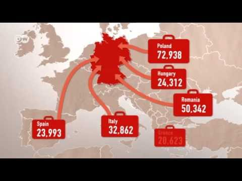 Immigration in Germany - The statistics | Made in Germany