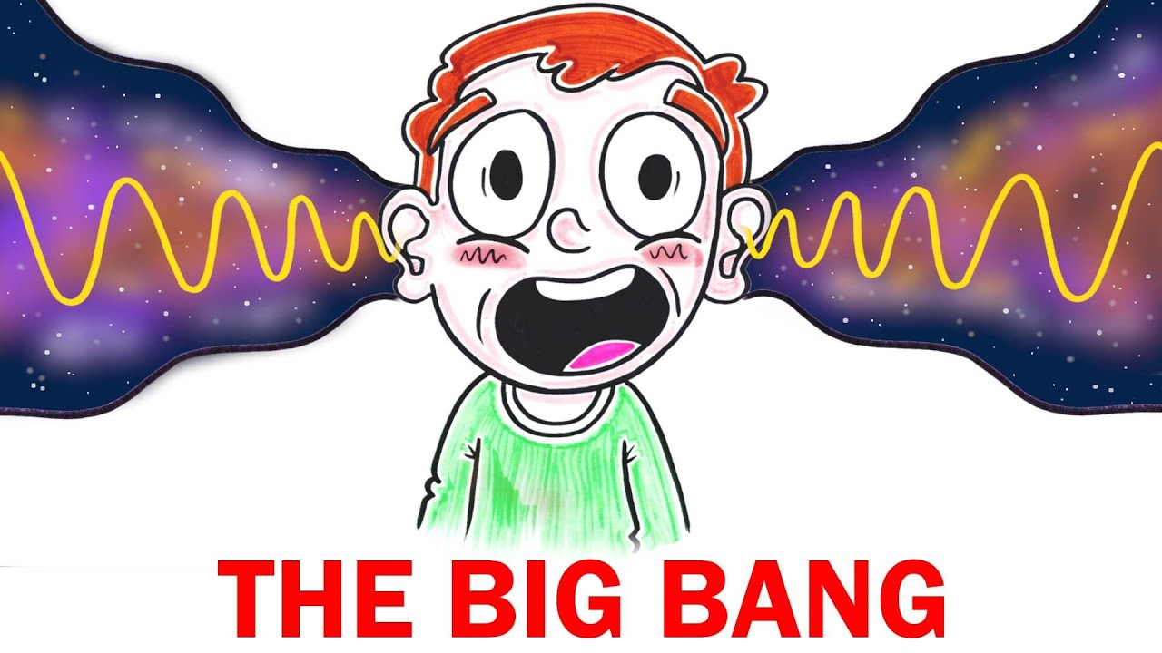 How to SEE or HEAR the Big Bang