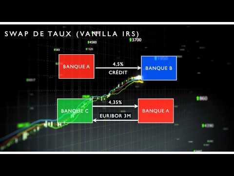 AFIB 2012 - Swaps de Taux _ Asset Swaps (version courte) - ESILV Finance