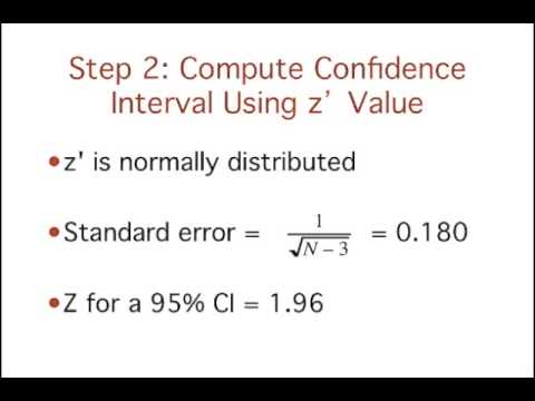 Estimation: Confidence Interval On A Correlation