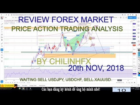 Forex trading 11 november