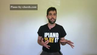 How to Motivate Yourself to Play Piano