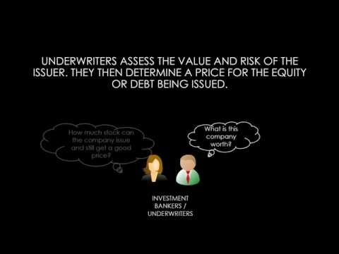1-Minute: What is Investment Banking? What Is Underwriting?