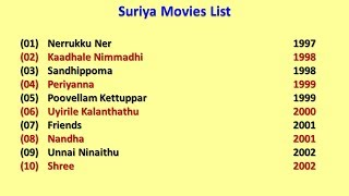 Surya Movies List