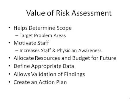 Reducing Organizational Risk By Developing an Effective Coding Compliance Plan