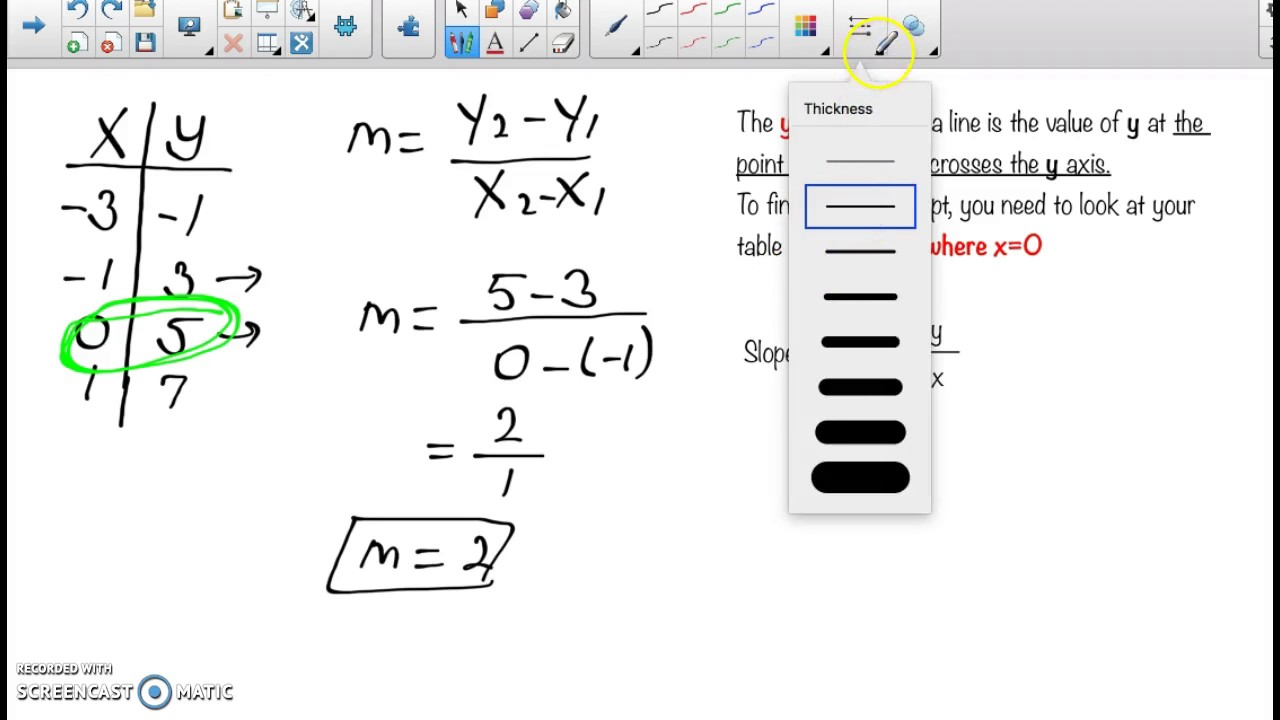 Finding Slope And Yintercept From A Given Table
