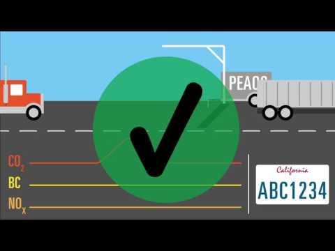 Portable Emissions Acquisition System (PEAQS)