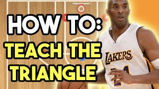 Teach The Triangle Basketball Offense with these 3 on 3 Basketball Plays