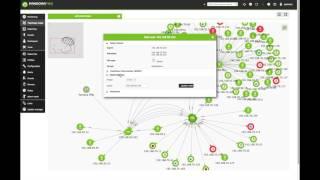 Network Maps in Pandora FMS 7.0 NG