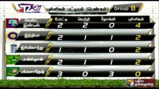 ICC T20 Women's World Cup: Group B points table