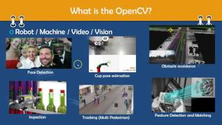 OpenCV Lecture - 1. Introduce (1/7) : Computer Vision & OpenCV Introduce