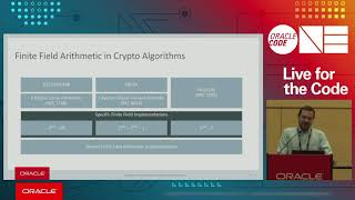 High-Speed Cryptography in Java: X25519, Poly1305, and EdDSA