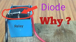 Why diode is mandatory in relay?