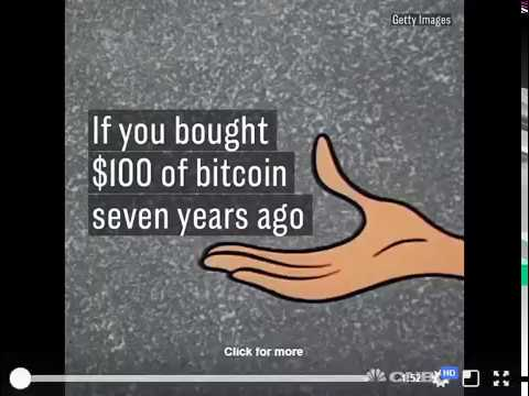 If invested 100 in bitcoin