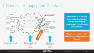 IT Financial Management eLearning Session